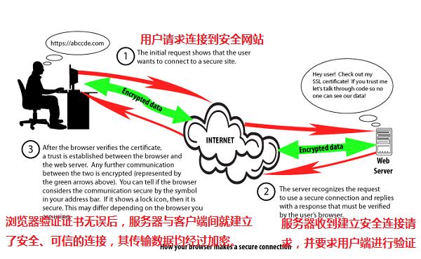 secure-connection-illustration